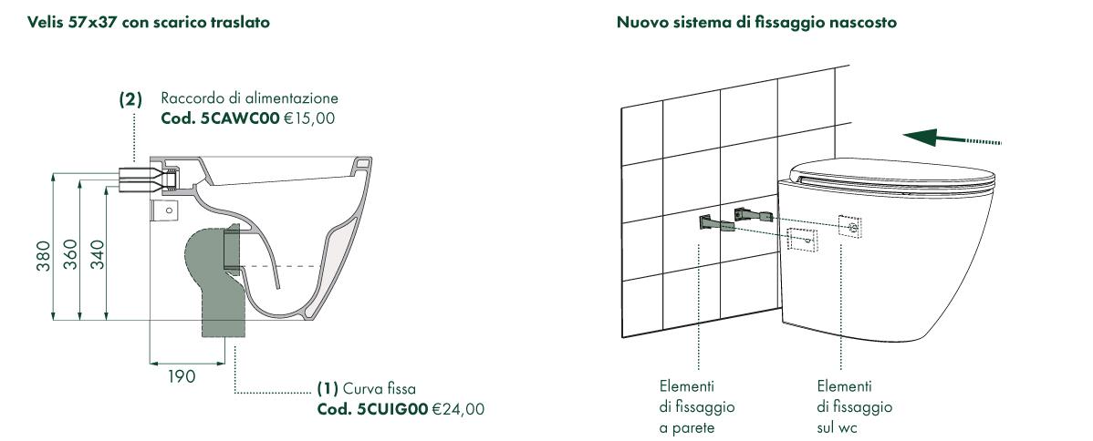 L'idea migliore per sostituire il vecchio WC: Catalano presenta il nuovo Vaso Terra Velis 57x37